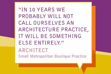 Future-for-Architects